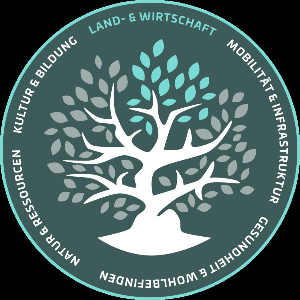 LAND- & WIRTSCHAFT